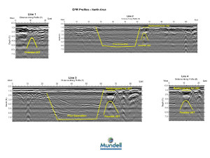 GPR Profiles for UST