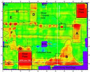 GPR Slice Map