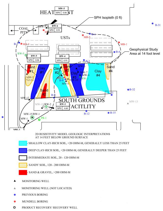 Subsurface Pathways