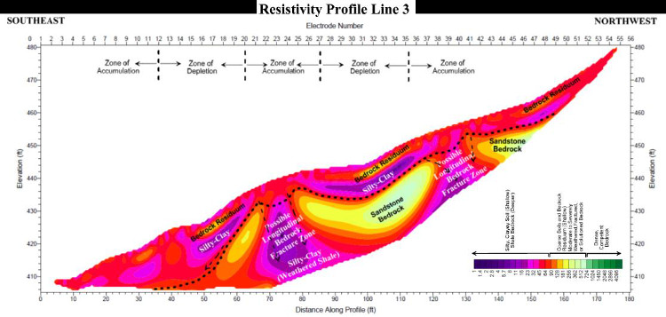 subsurface-imaging-slope-failure-resistivity